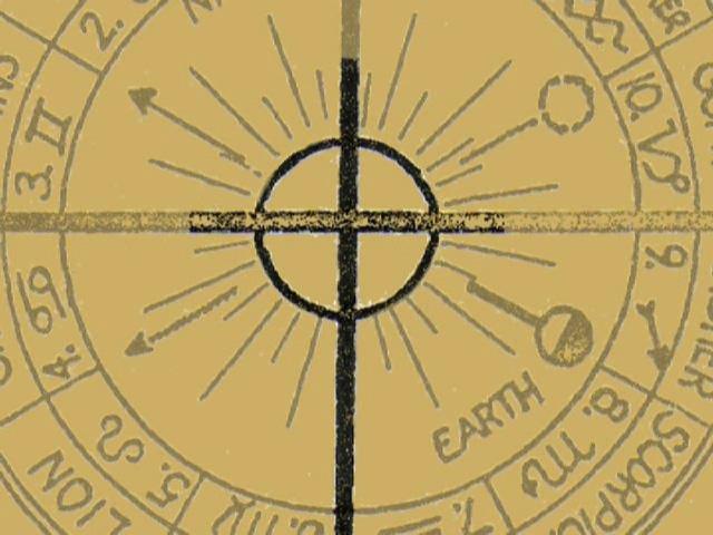 "Zeitgeist (Time spirit), Part1 ""Astrology"""